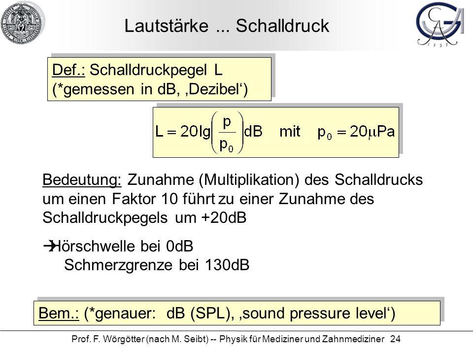 Prof. F. Wörgötter (nach M. Seibt) -- Physik für Mediziner und Zahnmediziner 24 Lautstärke... Schalldruck Def.: Schalldruckpegel L (*gemessen in dB, D