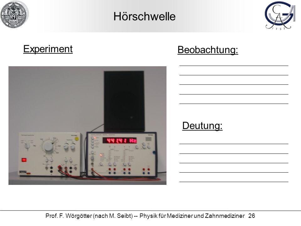 Prof. F. Wörgötter (nach M. Seibt) -- Physik für Mediziner und Zahnmediziner 26 Hörschwelle Beobachtung: Deutung: Experiment