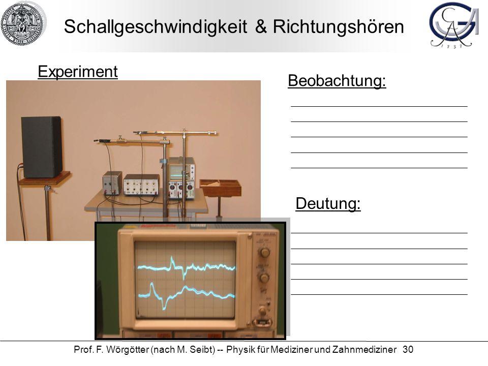 Prof. F. Wörgötter (nach M. Seibt) -- Physik für Mediziner und Zahnmediziner 30 Schallgeschwindigkeit & Richtungshören Beobachtung: Deutung: Experimen