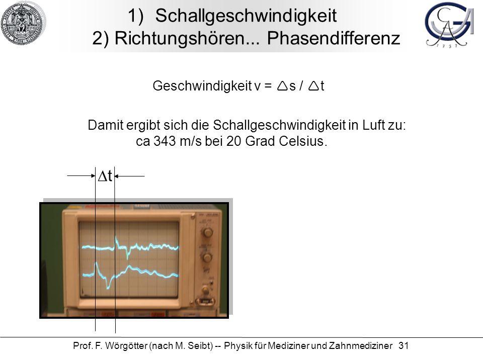 Prof. F. Wörgötter (nach M. Seibt) -- Physik für Mediziner und Zahnmediziner 31 1)Schallgeschwindigkeit 2) Richtungshören... Phasendifferenz t Geschwi