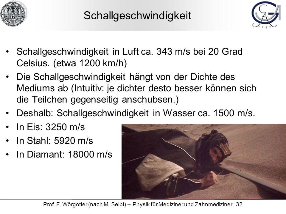 Prof. F. Wörgötter (nach M. Seibt) -- Physik für Mediziner und Zahnmediziner 32 Schallgeschwindigkeit Schallgeschwindigkeit in Luft ca. 343 m/s bei 20