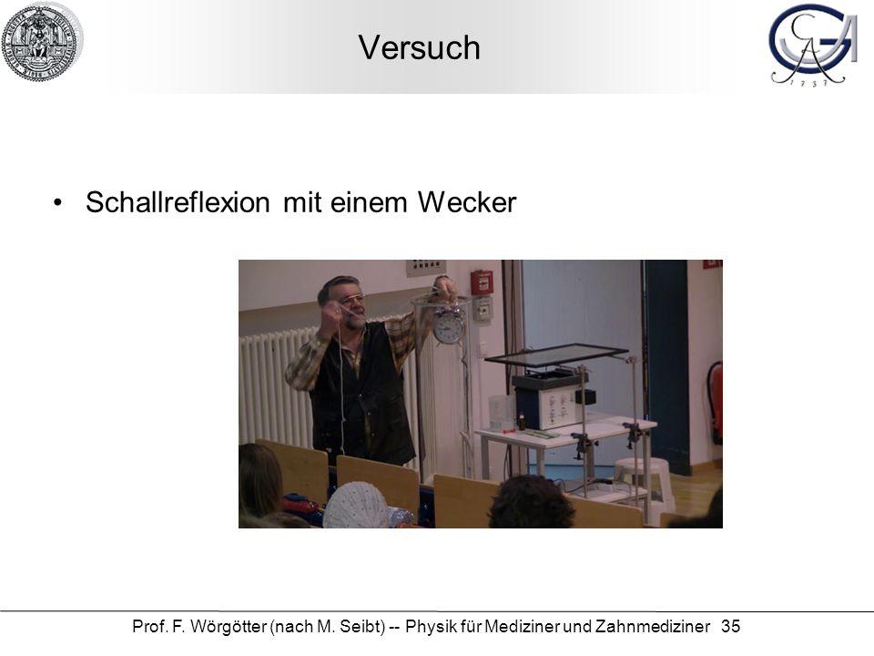 Prof. F. Wörgötter (nach M. Seibt) -- Physik für Mediziner und Zahnmediziner 35 Versuch Schallreflexion mit einem Wecker