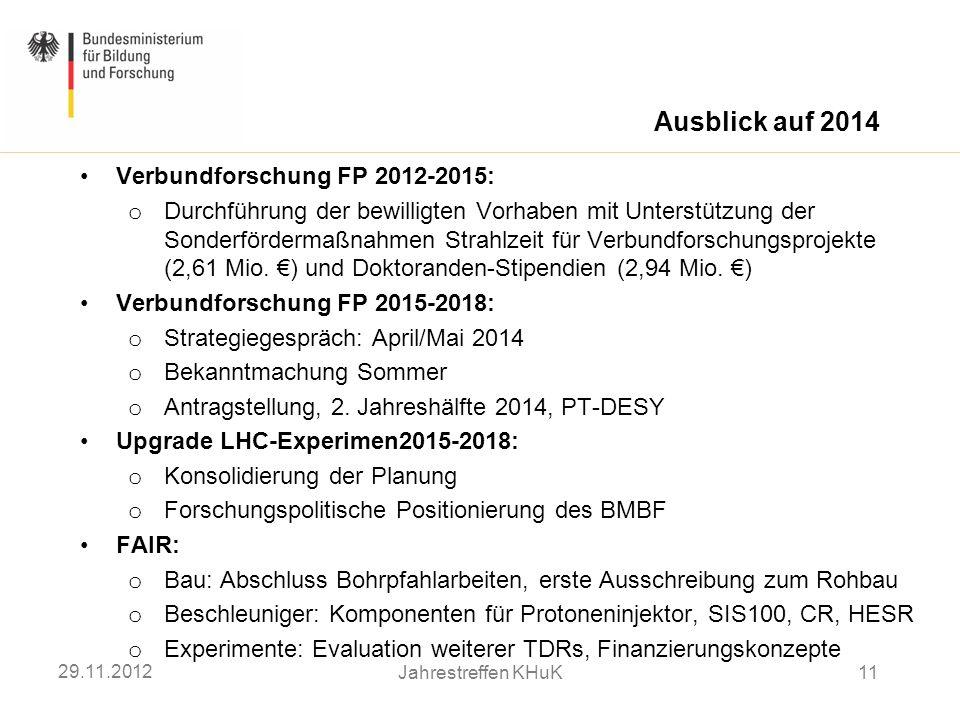 Ausblick auf 2014 29.11.2012 11Jahrestreffen KHuK Verbundforschung FP 2012-2015: o Durchführung der bewilligten Vorhaben mit Unterstützung der Sonderf