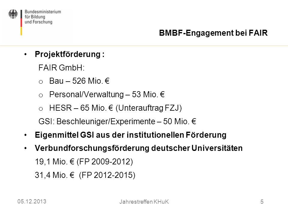 BMBF-Engagement bei FAIR Projektförderung : FAIR GmbH: o Bau – 526 Mio. o Personal/Verwaltung – 53 Mio. o HESR – 65 Mio. (Unterauftrag FZJ) GSI: Besch