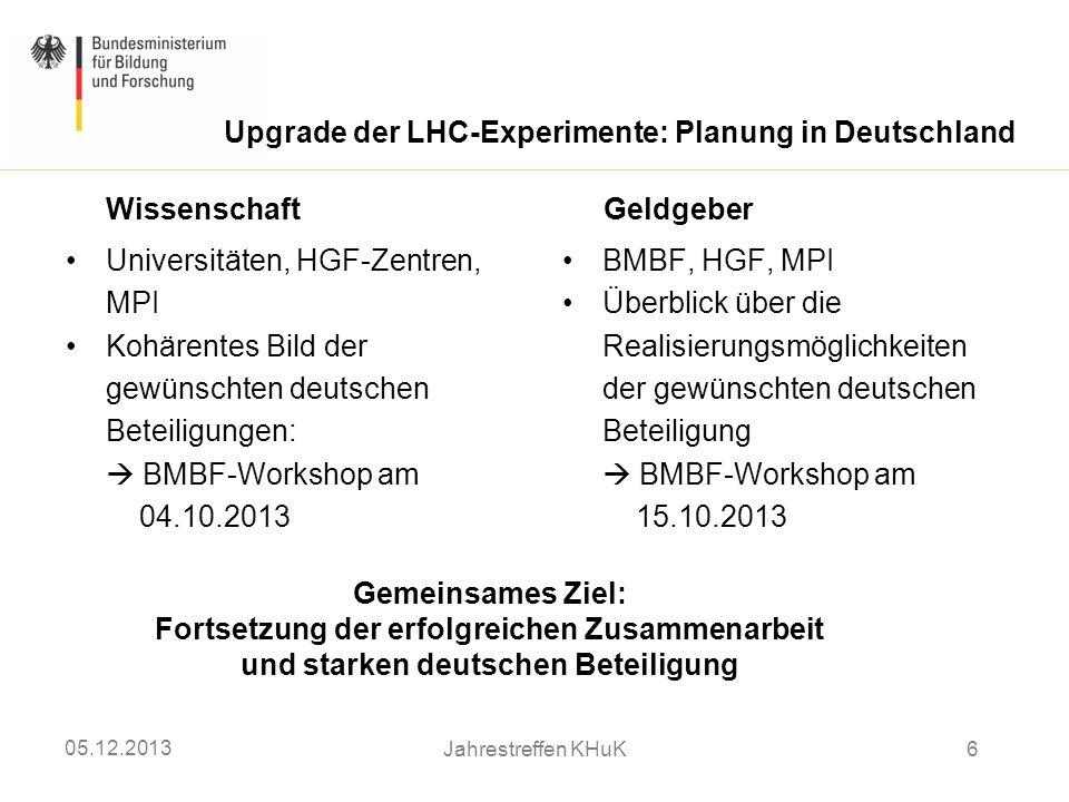 Wissenschaft Universitäten, HGF-Zentren, MPI Kohärentes Bild der gewünschten deutschen Beteiligungen: BMBF-Workshop am 04.10.2013 Geldgeber BMBF, HGF,