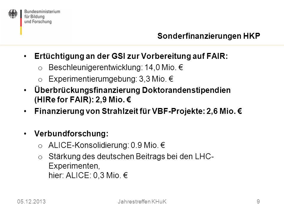 Sonderfinanzierungen HKP Ertüchtigung an der GSI zur Vorbereitung auf FAIR: o Beschleunigerentwicklung: 14,0 Mio. o Experimentierumgebung: 3,3 Mio. Üb