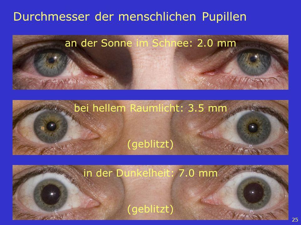 25 Durchmesser der menschlichen Pupillen bei hellem Raumlicht: 3.5 mm (geblitzt) in der Dunkelheit: 7.0 mm (geblitzt) an der Sonne im Schnee: 2.0 mm