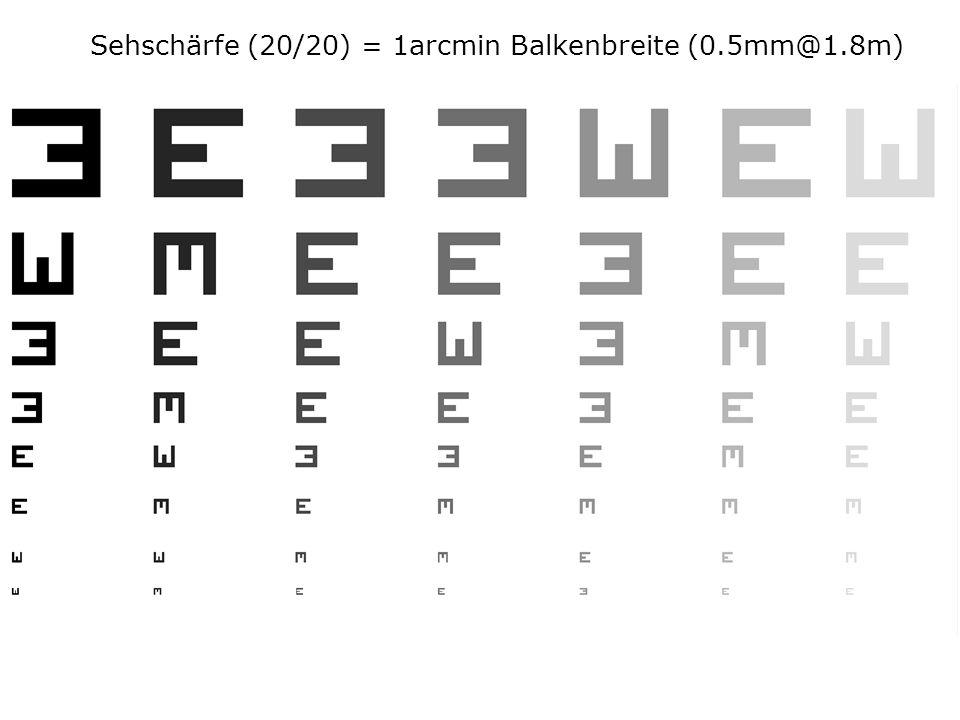 59 blabla... Sehschärfe (20/20) = 1arcmin Balkenbreite (0.5mm@1.8m)