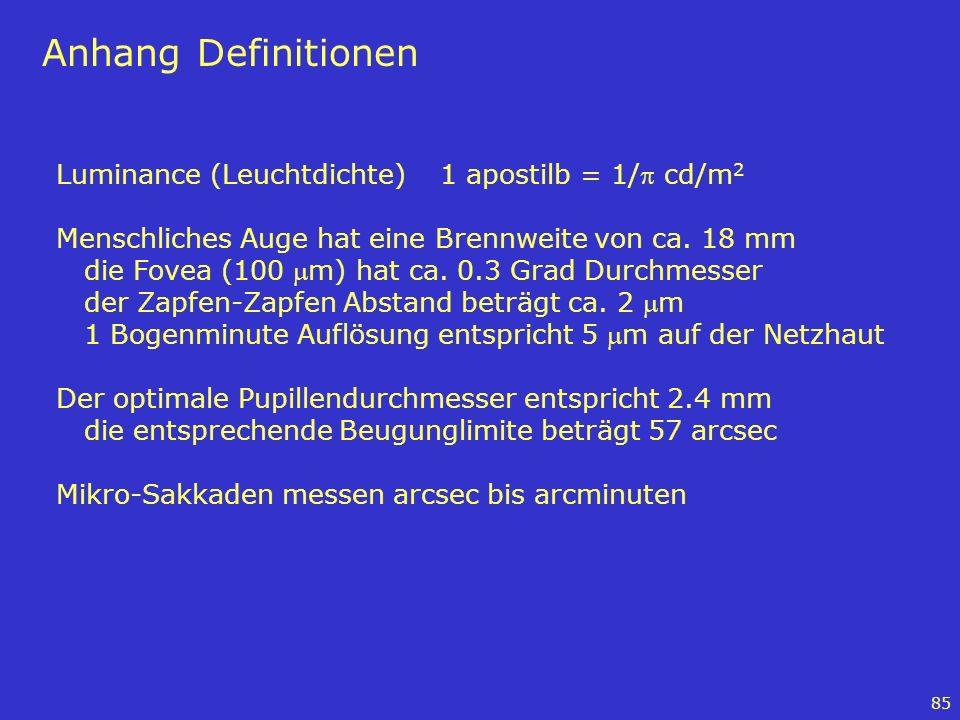 85 Anhang Definitionen Luminance (Leuchtdichte)1 apostilb = 1/ cd/m 2 Menschliches Auge hat eine Brennweite von ca. 18 mm die Fovea (100 m) hat ca. 0.