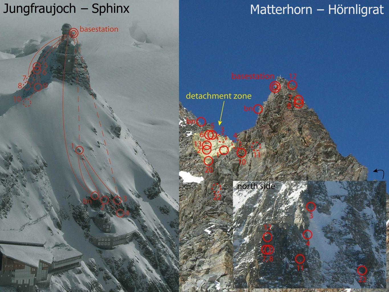 Jungfraujoch – Sphinx