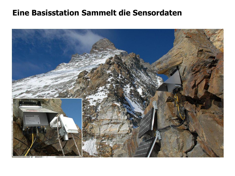 Eine Basisstation Sammelt die Sensordaten