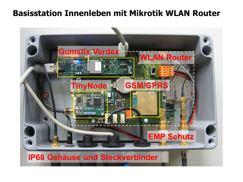 Basisstation Innenleben mit Mikrotik WLAN Router Gumstix Verdex TinyNode GSM/GPRS WLAN Router EMP Schutz IP68 Gehäuse und Steckverbinder