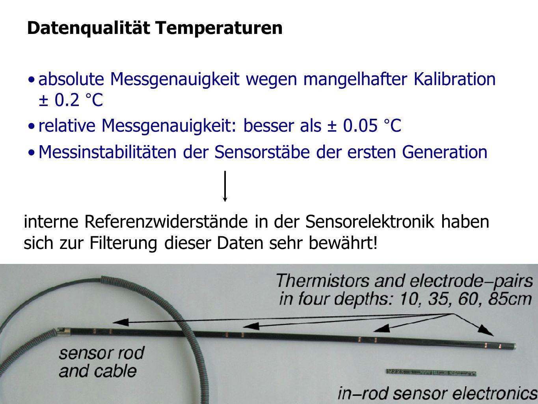 absolute Messgenauigkeit wegen mangelhafter Kalibration ± 0.2 °C relative Messgenauigkeit: besser als ± 0.05 °C Messinstabilitäten der Sensorstäbe der