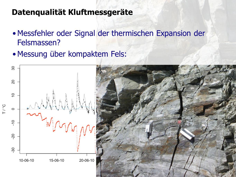 Messfehler oder Signal der thermischen Expansion der Felsmassen? Messung über kompaktem Fels: Datenqualität Kluftmessgeräte