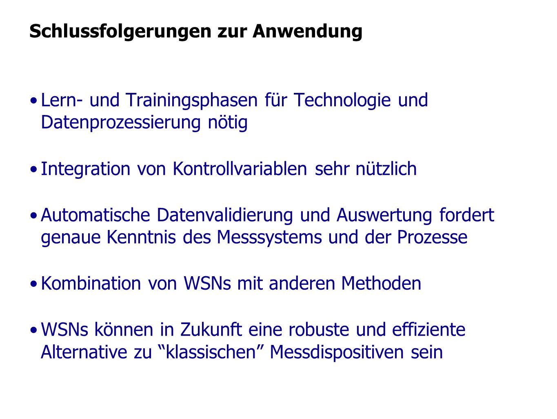 Schlussfolgerungen zur Anwendung Lern- und Trainingsphasen für Technologie und Datenprozessierung nötig Integration von Kontrollvariablen sehr nützlic