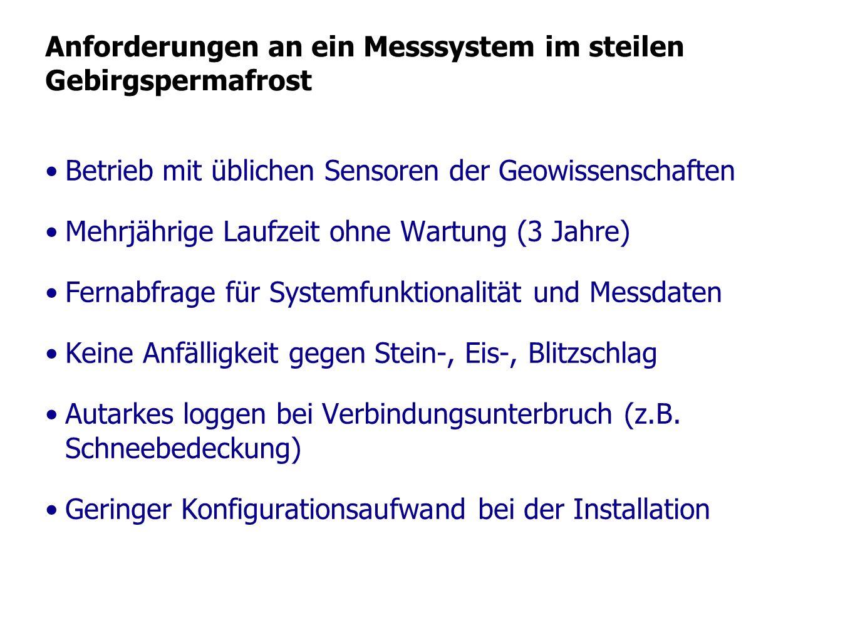 Anforderungen an ein Messsystem im steilen Gebirgspermafrost Betrieb mit üblichen Sensoren der Geowissenschaften Mehrjährige Laufzeit ohne Wartung (3
