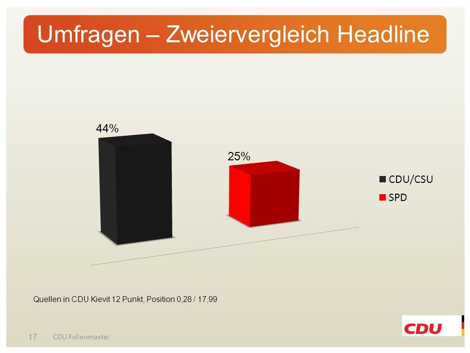 Gruppierte Säulen-Headline Tipp: Die Zahlenwerte über den Säulen können einzeln justiert werden. 16 CDU Folienmaster