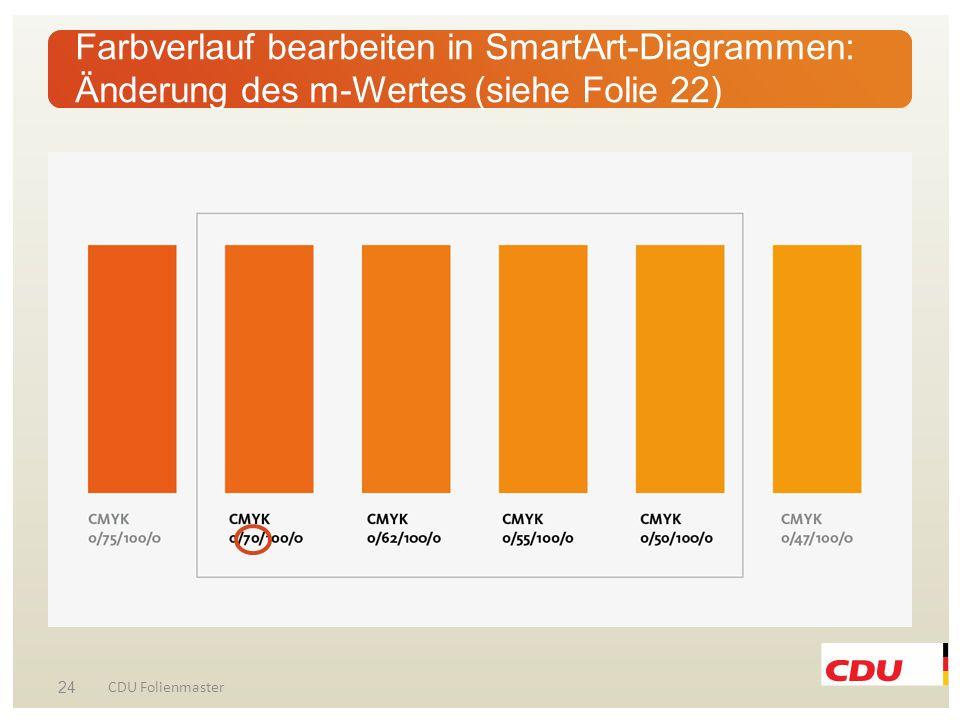 23 CDU Folienmaster Farbverlauf für Formen manuell einstellen Klick auf Weitere Farben, dann Palette cmyk auswählen. Orange 1(dunkel): CMYK 0/75/100/0