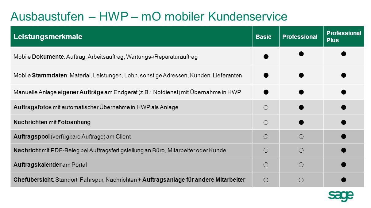 Ausbaustufen – HWP – mO mobiler Kundenservice Leistungsmerkmale BasicProfessional Professional Plus Mobile Dokumente: Auftrag, Arbeitsauftrag, Wartung