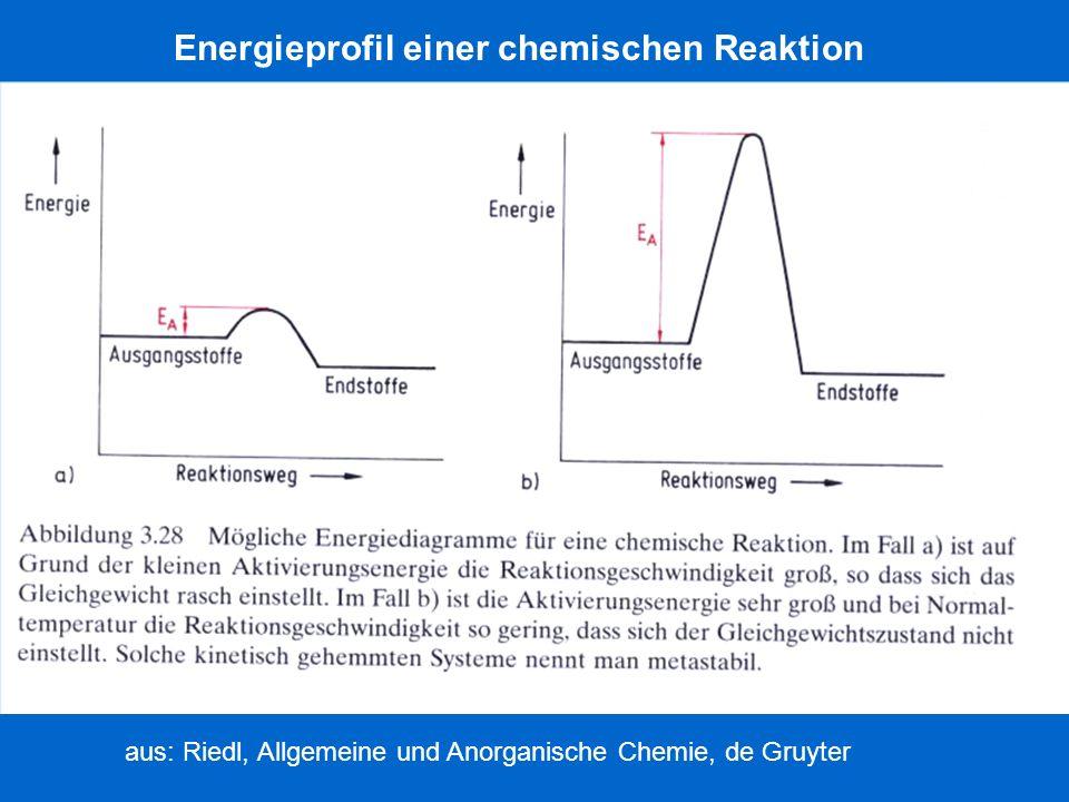 Energieprofil einer chemischen Reaktion aus: Riedl, Allgemeine und Anorganische Chemie, de Gruyter