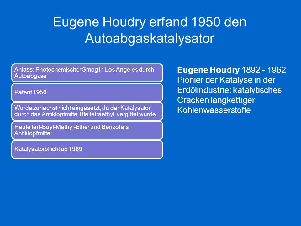 Eugene Houdry erfand 1950 den Autoabgaskatalysator Anlass: Photochemischer Smog in Los Angeles durch Autoabgase Patent 1956 Wurde zunächst nicht einge