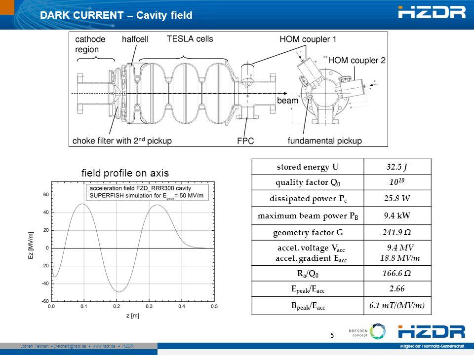 Seite 6 Mitglied der Helmholtz-Gemeinschaft Jochen Teichert j.teichertl@hzdr.de www.hzdr.de HZDR 6 gun operation modeCWpulsed RF acceleration gradient6.0 MV/m8 MV/m electron kinetic energy3 MeV4 MeV peak field on axis 16.5 MV/m21.5 MV/m peak field at cathode (2.5 mm retracted) 6.5 MV/m8.4 MV/m cathode field at launch phase (10°)1.1 MV/m1.5 MV/m cathode field at 10° and -5 kV bias2.2 MV/m2.6 MV/m cathode field at 90° and -5 kV bias7.6 MV/m9.5 MV/m 40% at cathode DARK CURRENT – Cavity field 80% at edge cathode 110% at iris Important for emitted dark current: cathode surface field is ~ 40 % of peak field field at cathode hole edge is ~ 80 % of peak field without field enhancement (scratch in our cavity) 40% at cathode field profile on axissurface electric field