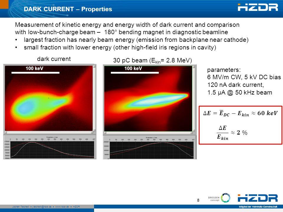 Seite 9 Mitglied der Helmholtz-Gemeinschaft Jochen Teichert j.teichertl@hzdr.de www.hzdr.de HZDR 9 DARK CURRENT – Fowler Nordheim analysis Fowler Nordheim formula for tunneling (field emission) current: Time averaging for a RF field yields: (J.W.