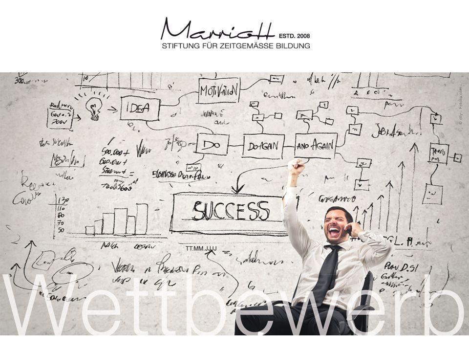 Mit diesem Toolkit kannst Du uns Deine Geschäftsidee in der Phase I präsentieren.
