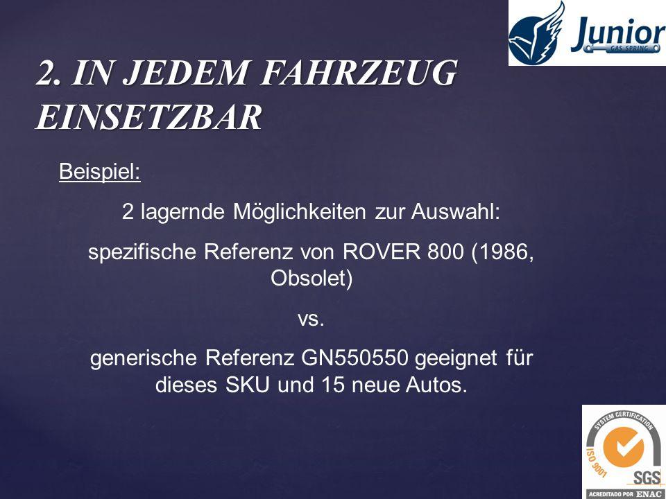 2. IN JEDEM FAHRZEUG EINSETZBAR Beispiel: 2 lagernde Möglichkeiten zur Auswahl: spezifische Referenz von ROVER 800 (1986, Obsolet) vs. generische Refe