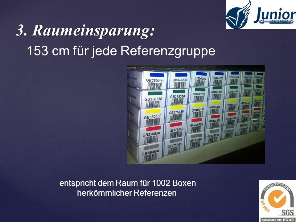 3. Raumeinsparung: 153 cm für jede Referenzgruppe entspricht dem Raum für 1002 Boxen herkömmlicher Referenzen