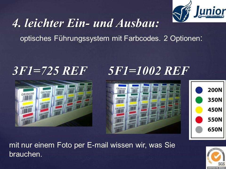4. leichter Ein- und Ausbau: optisches Führungssystem mit Farbcodes. 2 Optionen : mit nur einem Foto per E-mail wissen wir, was Sie brauchen. 3F1=725