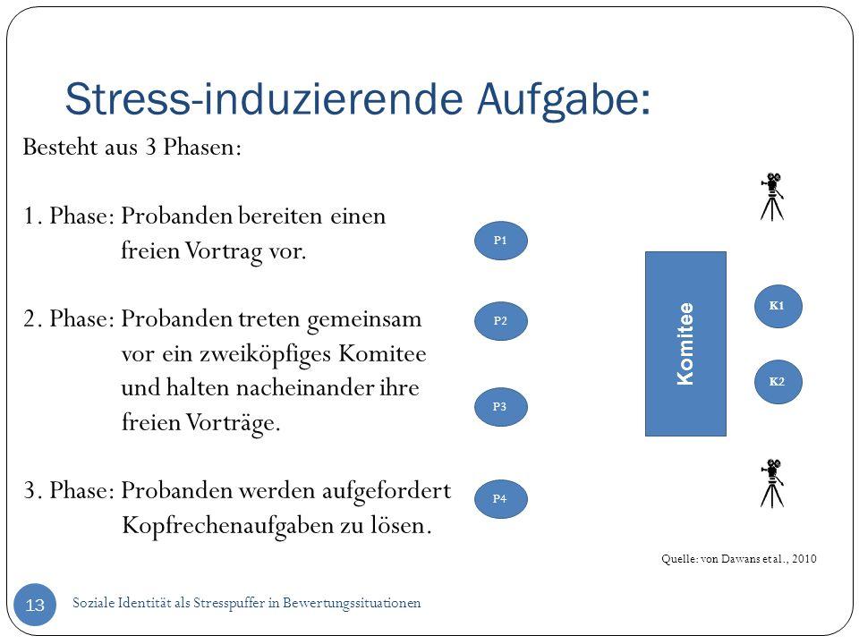 Stress-induzierende Aufgabe: 13 Soziale Identität als Stresspuffer in Bewertungssituationen Besteht aus 3 Phasen: 1. Phase: Probanden bereiten einen f
