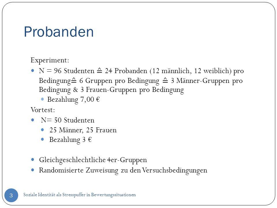 Probanden 3 Experiment: N = 96 Studenten 24 Probanden (12 männlich, 12 weiblich) pro Bedingung 6 Gruppen pro Bedingung 3 Männer-Gruppen pro Bedingung