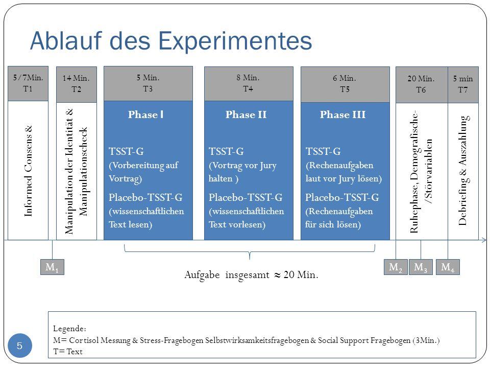 5 Ablauf des Experimentes Legende: M= Cortisol Messung & Stress-Fragebogen Selbstwirksamkeitsfragebogen & Social Support Fragebogen (3Min.) T= Text Au