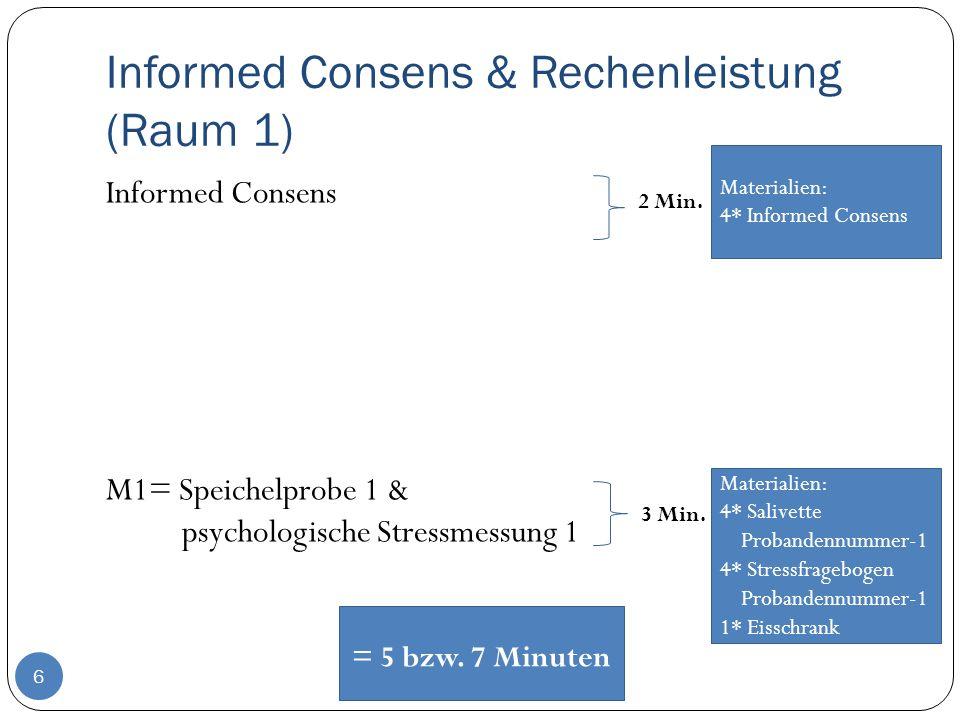 Informed Consens & Rechenleistung (Raum 1) 6 Informed Consens M1= Speichelprobe 1 & psychologische Stressmessung 1 2 Min. 3 Min. = 5 bzw. 7 Minuten Ma