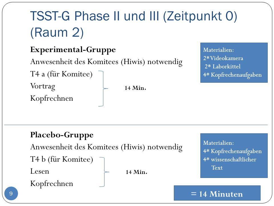 TSST-G Phase II und III (Zeitpunkt 0) (Raum 2) 9 Experimental-Gruppe Anwesenheit des Komitees (Hiwis) notwendig T4 a (für Komitee) Vortrag Kopfrechnen