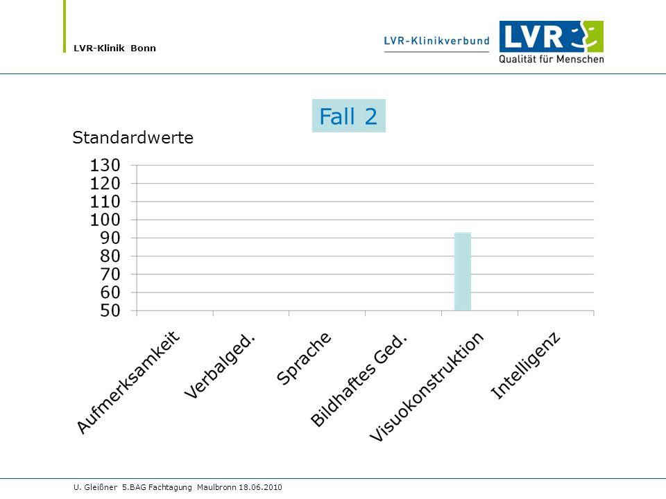 LVR-Klinik Bonn U. Gleißner 5.BAG Fachtagung Maulbronn 18.06.2010 Fall 2 Standardwerte
