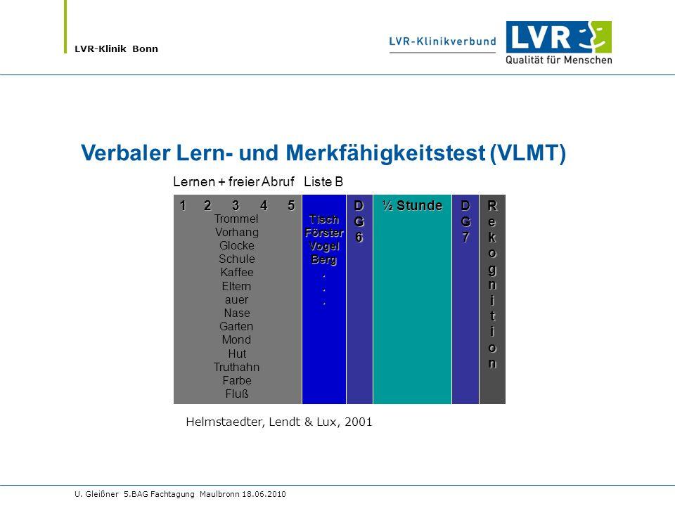 LVR-Klinik Bonn U. Gleißner 5.BAG Fachtagung Maulbronn 18.06.2010 Liste BLernen + freier Abruf ½ Stunde RekognitionDG7DG6 12345123451234512345 Trommel