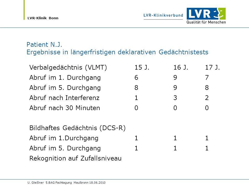 LVR-Klinik Bonn U. Gleißner 5.BAG Fachtagung Maulbronn 18.06.2010 Verbalgedächtnis (VLMT)15 J.16 J. 17 J. Abruf im 1. Durchgang697 Abruf im 5. Durchga