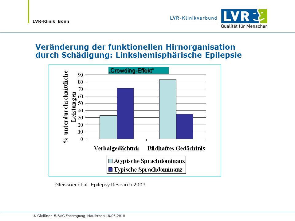 LVR-Klinik Bonn U. Gleißner 5.BAG Fachtagung Maulbronn 18.06.2010 Crowding-Effekt Veränderung der funktionellen Hirnorganisation durch Schädigung: Lin