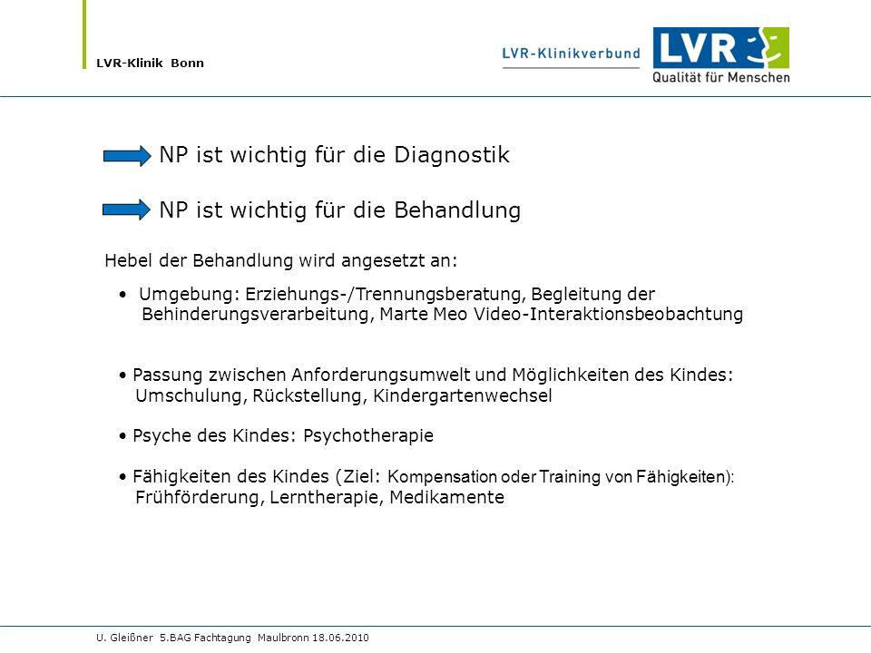 LVR-Klinik Bonn U. Gleißner 5.BAG Fachtagung Maulbronn 18.06.2010 Umgebung: Erziehungs-/Trennungsberatung, Begleitung der Behinderungsverarbeitung, Ma
