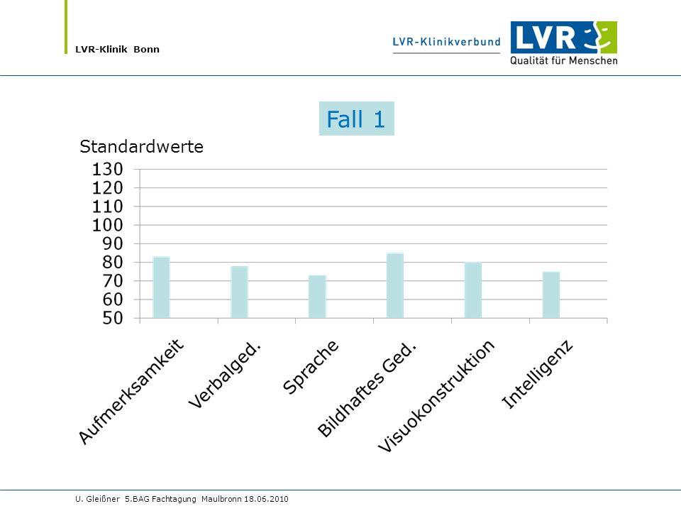 LVR-Klinik Bonn U. Gleißner 5.BAG Fachtagung Maulbronn 18.06.2010 Fall 1 Standardwerte