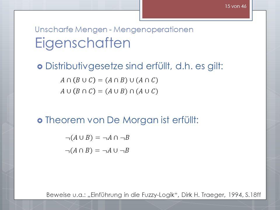 Unscharfe Mengen - Mengenoperationen Eigenschaften Distributivgesetze sind erfüllt, d.h. es gilt: Theorem von De Morgan ist erfüllt: Beweise u.a.: Ein