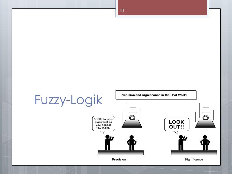 Fuzzy-Logik 21