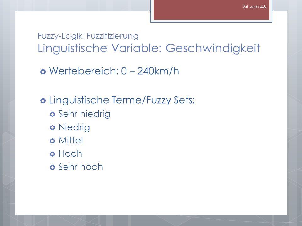 Fuzzy-Logik: Fuzzifizierung Linguistische Variable: Geschwindigkeit Wertebereich: 0 – 240km/h Linguistische Terme/Fuzzy Sets: Sehr niedrig Niedrig Mit
