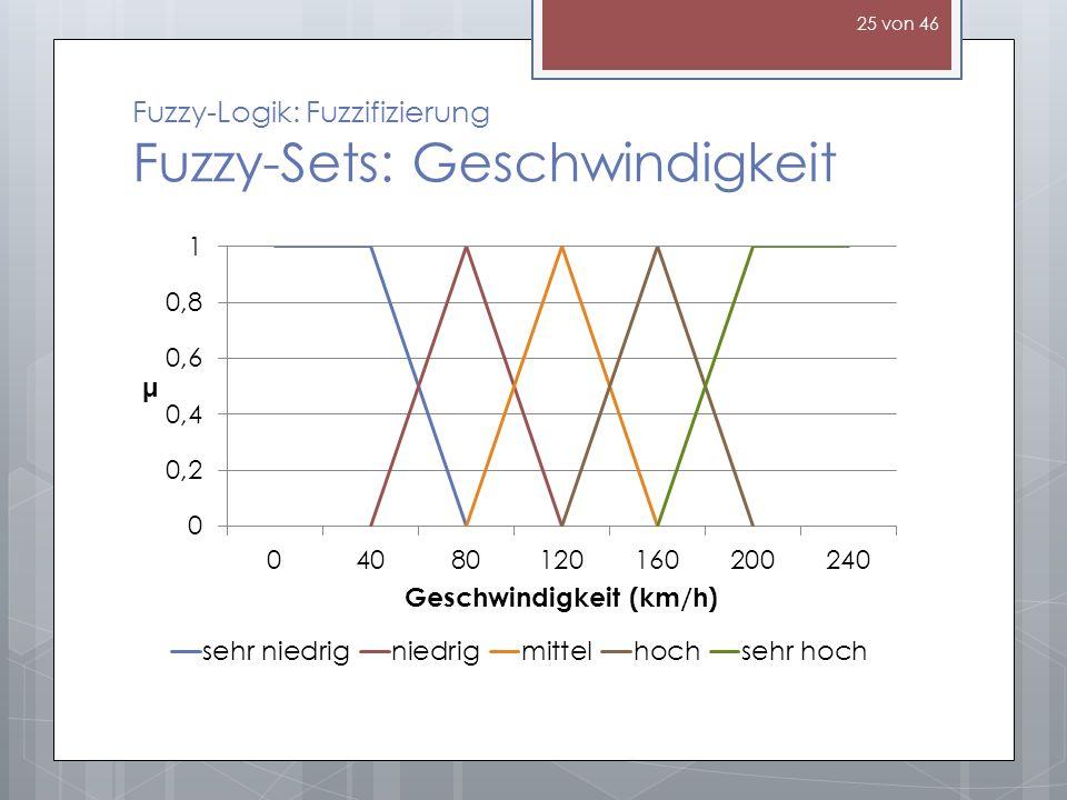 Fuzzy-Logik: Fuzzifizierung Fuzzy-Sets: Geschwindigkeit 25 von 46
