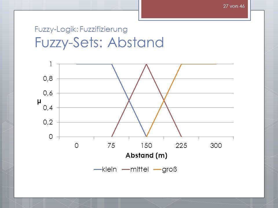 Fuzzy-Logik: Fuzzifizierung Fuzzy-Sets: Abstand 27 von 46