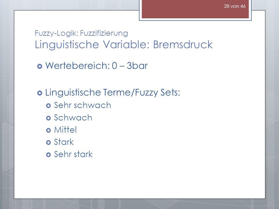 Fuzzy-Logik: Fuzzifizierung Linguistische Variable: Bremsdruck Wertebereich: 0 – 3bar Linguistische Terme/Fuzzy Sets: Sehr schwach Schwach Mittel Star