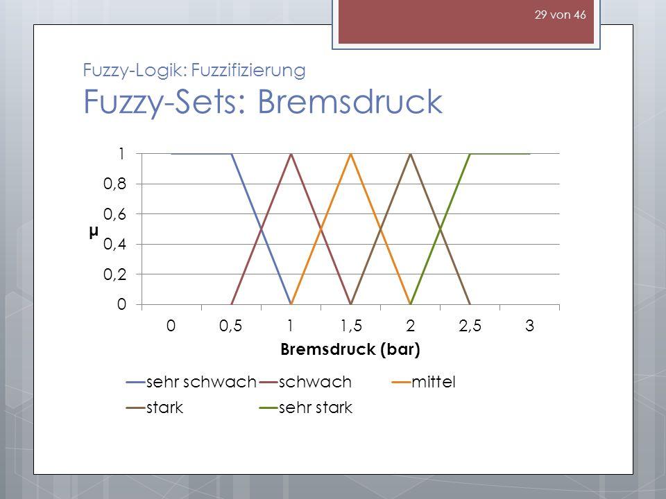 Fuzzy-Logik: Fuzzifizierung Fuzzy-Sets: Bremsdruck 29 von 46