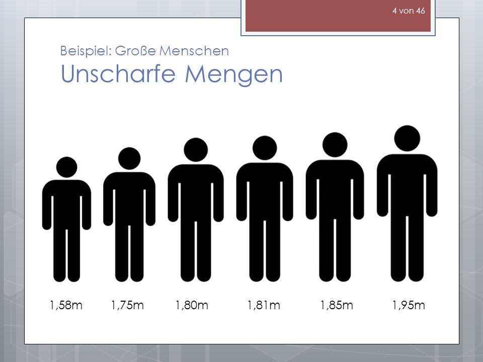 Beispiel: Große Menschen Unscharfe Mengen 1,58m1,75m1,80m1,81m1,85m1,95m 4 von 46